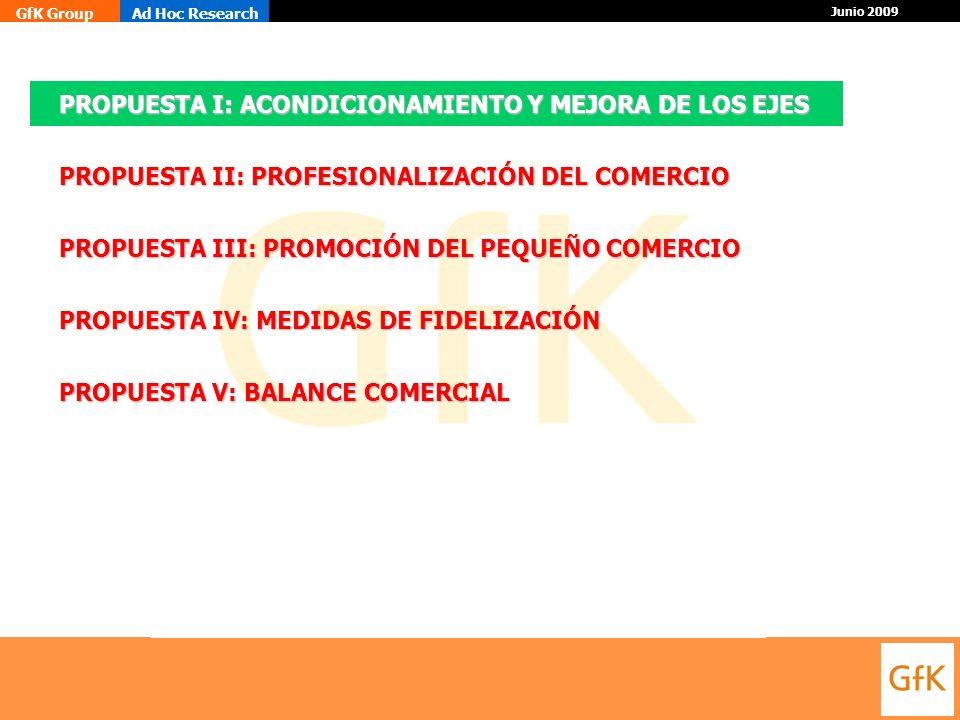 PROPUESTA I: ACONDICIONAMIENTO Y MEJORA DE LOS EJES