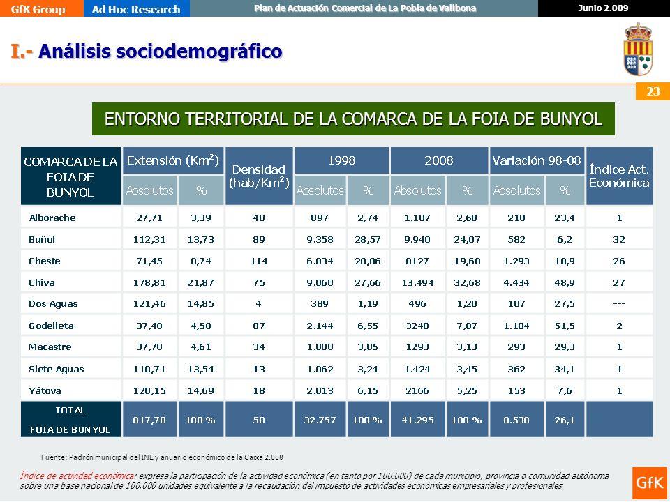 ENTORNO TERRITORIAL DE LA COMARCA DE LA FOIA DE BUNYOL