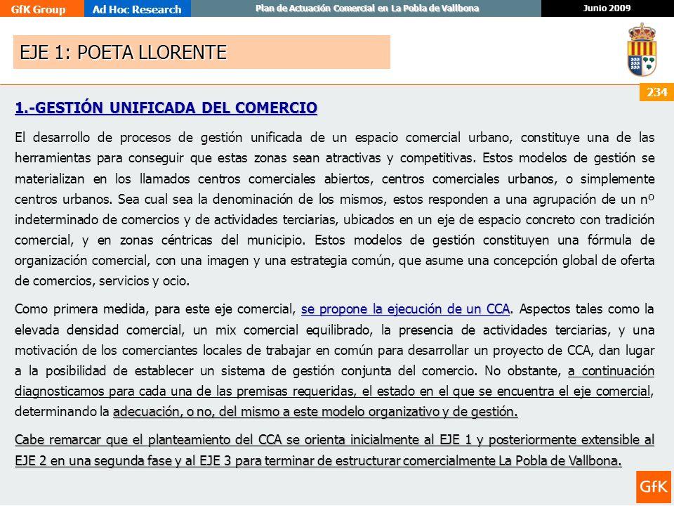EJE 1: POETA LLORENTE 1.-GESTIÓN UNIFICADA DEL COMERCIO