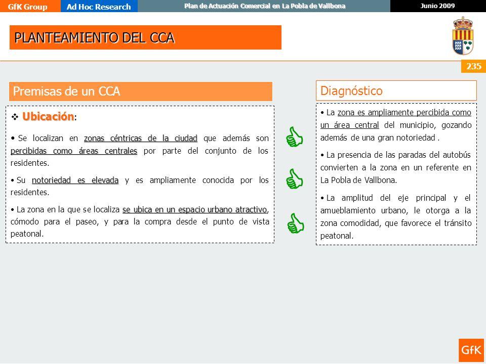    PLANTEAMIENTO DEL CCA Premisas de un CCA Diagnóstico Ubicación: