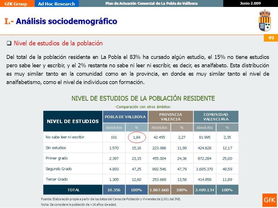 I.- Análisis sociodemográfico