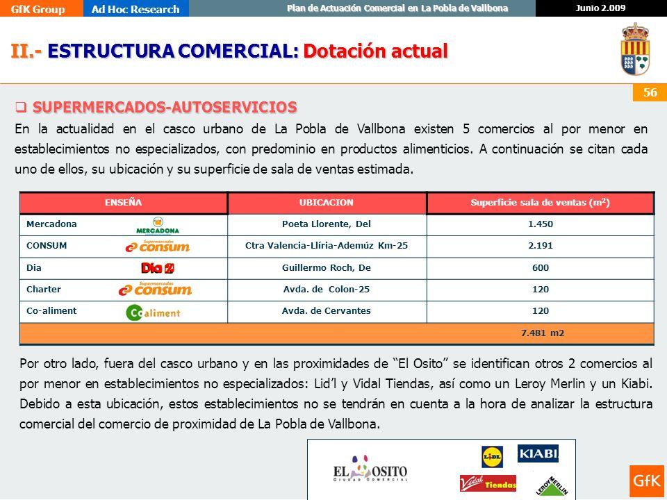 Superficie sala de ventas (m2) Ctra Valencia-Llíria-Ademúz Km-25