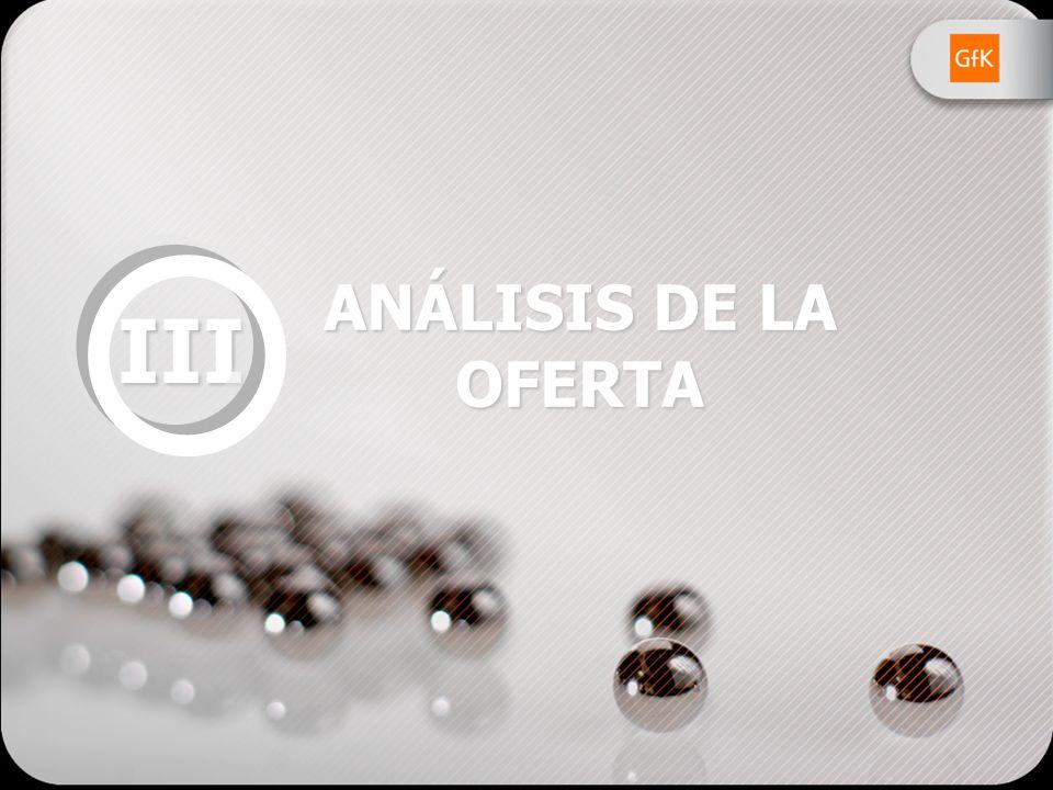 ANÁLISIS DE LA OFERTA III 69