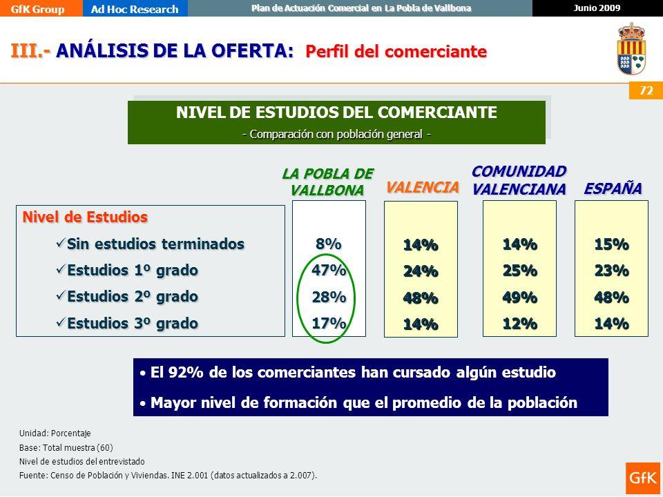 NIVEL DE ESTUDIOS DEL COMERCIANTE
