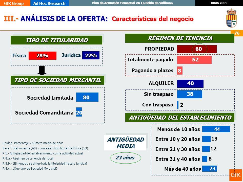 TIPO DE SOCIEDAD MERCANTIL ANTIGÜEDAD DEL ESTABLECIMIENTO