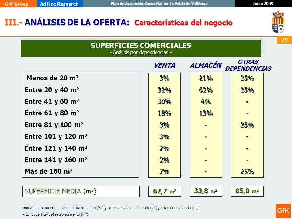 SUPERFICIES COMERCIALES - Análisis por dependencias -