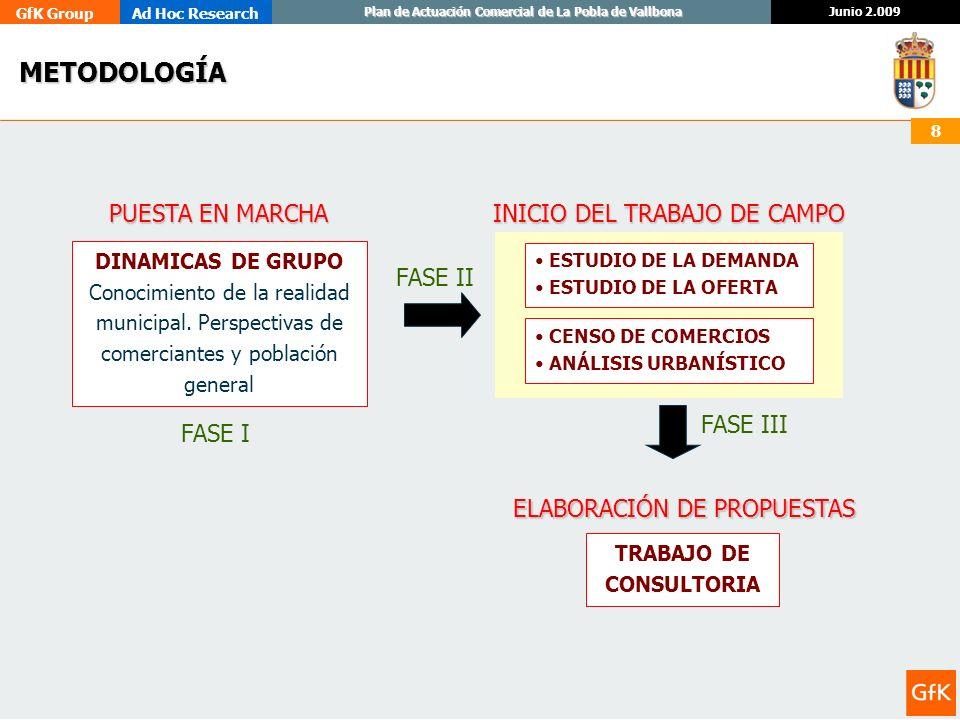 TRABAJO DE CONSULTORIA