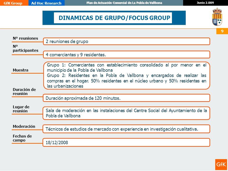 DINAMICAS DE GRUPO/FOCUS GROUP