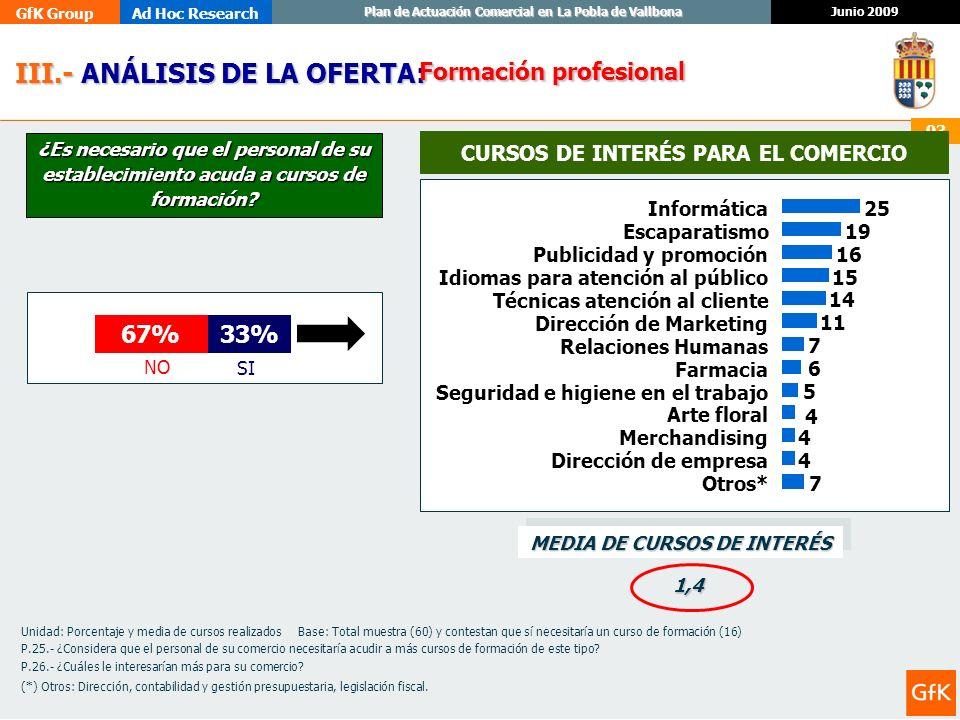 CURSOS DE INTERÉS PARA EL COMERCIO MEDIA DE CURSOS DE INTERÉS
