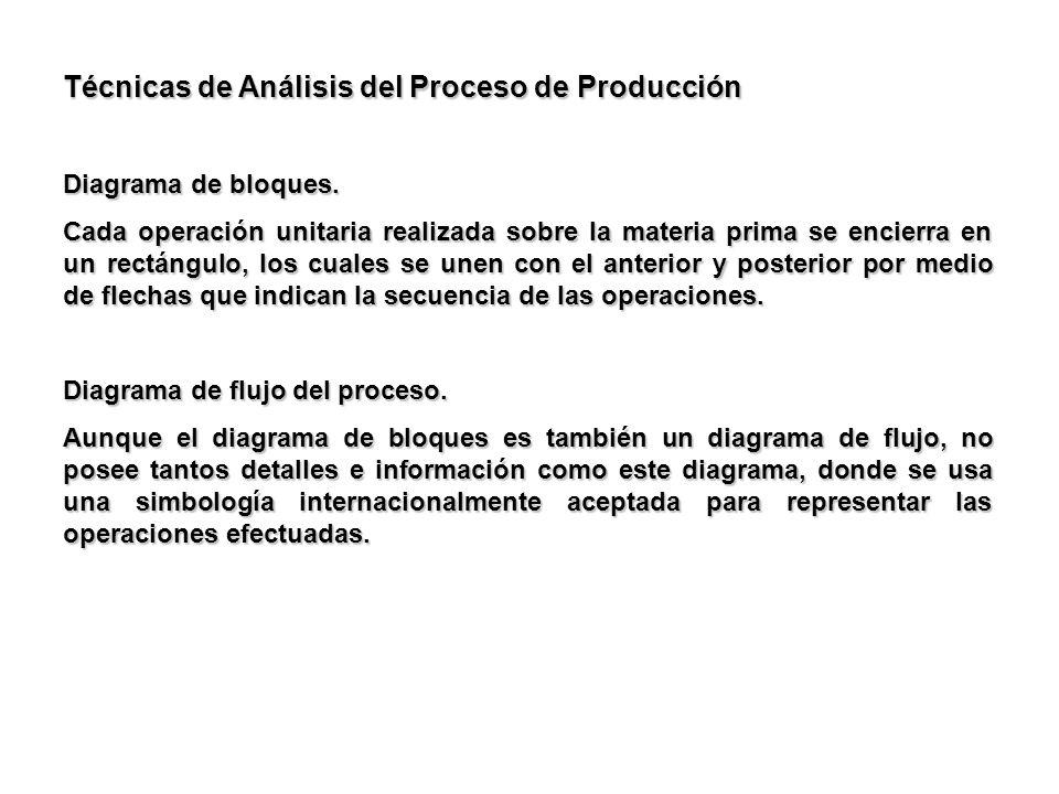 Técnicas de Análisis del Proceso de Producción