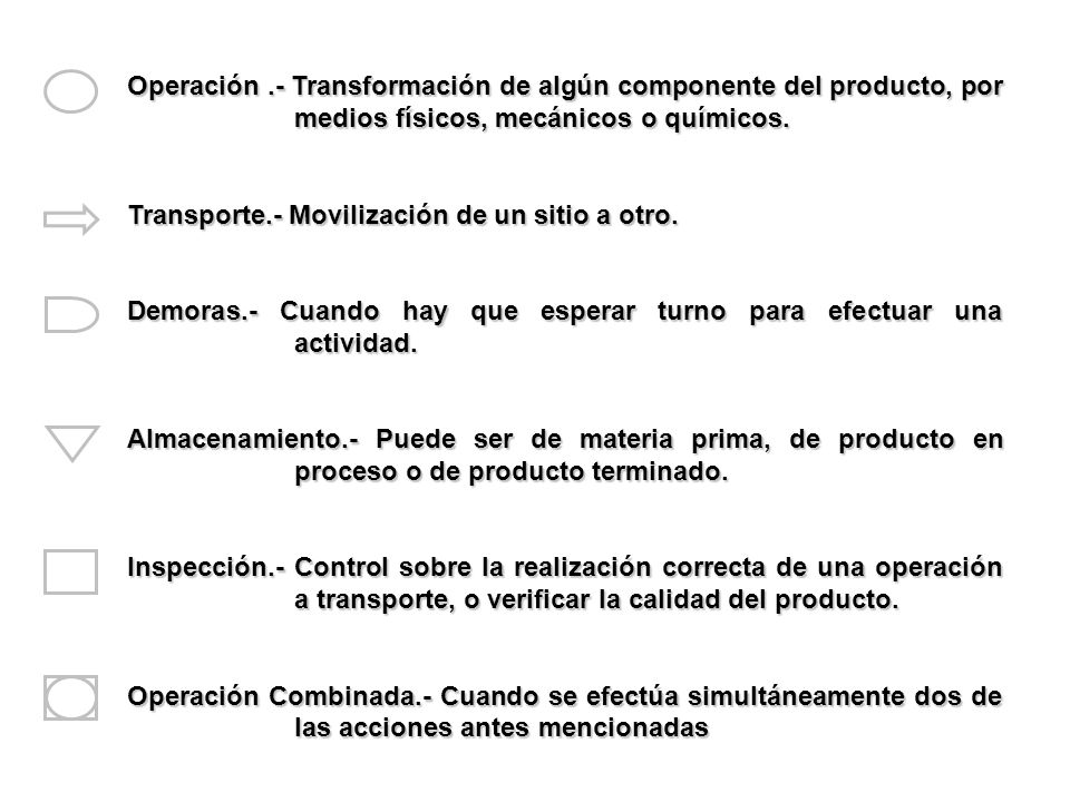 Operación .- Transformación de algún componente del producto, por medios físicos, mecánicos o químicos.