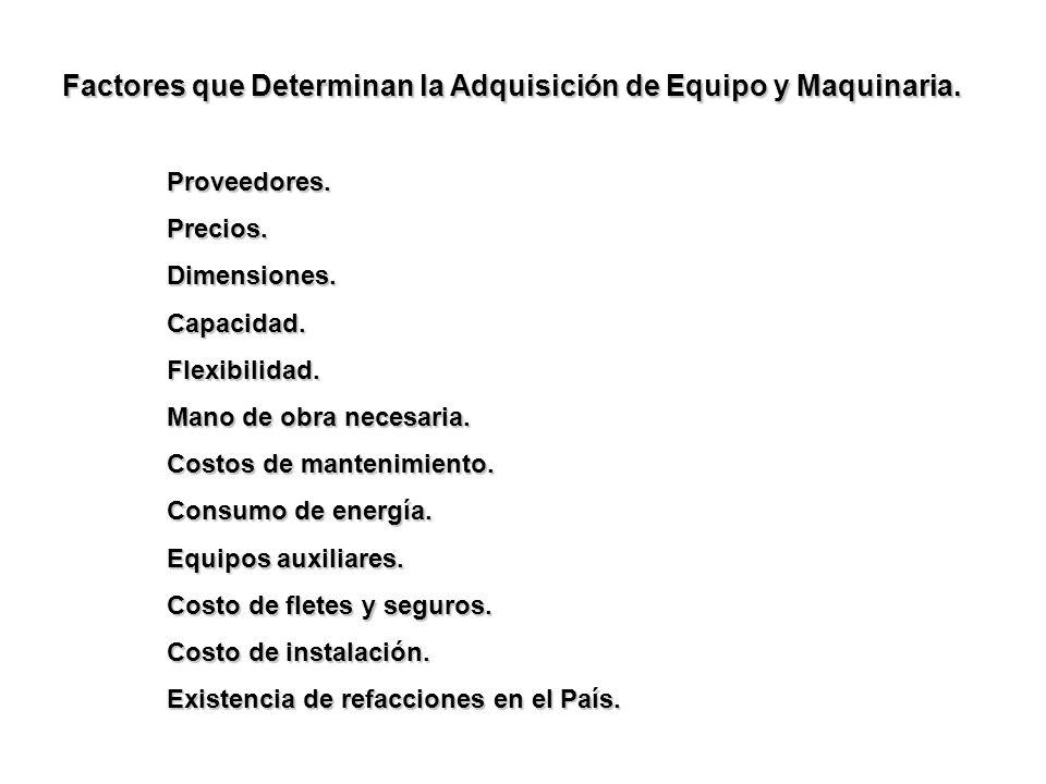Factores que Determinan la Adquisición de Equipo y Maquinaria.