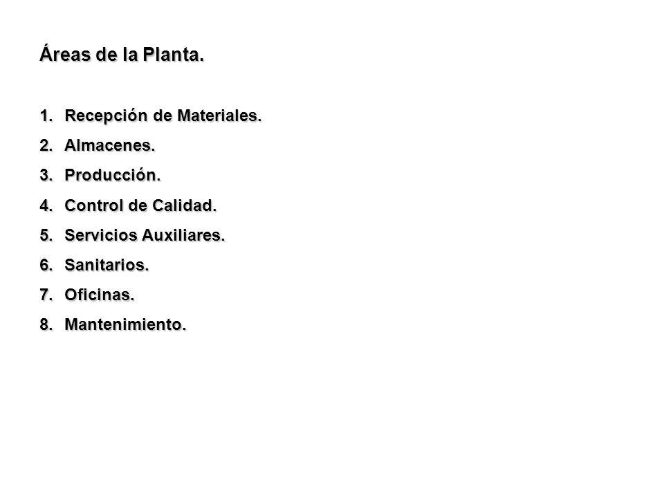 Áreas de la Planta. Recepción de Materiales. Almacenes. Producción.