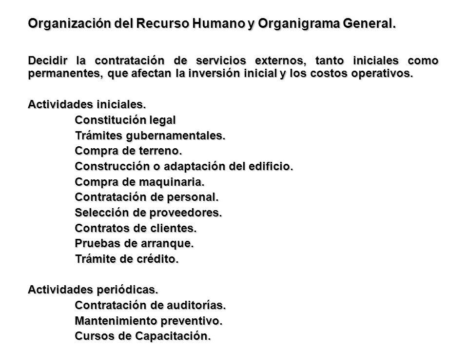 Organización del Recurso Humano y Organigrama General.