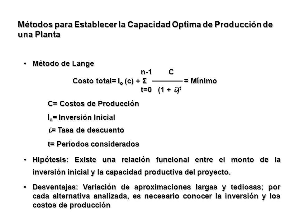 Métodos para Establecer la Capacidad Optima de Producción de una Planta