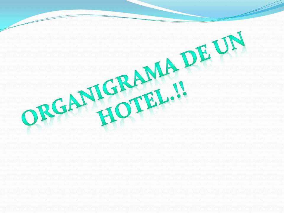 Organigrama de un hotel.!!
