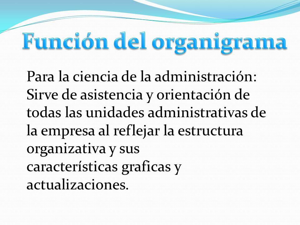 Función del organigrama