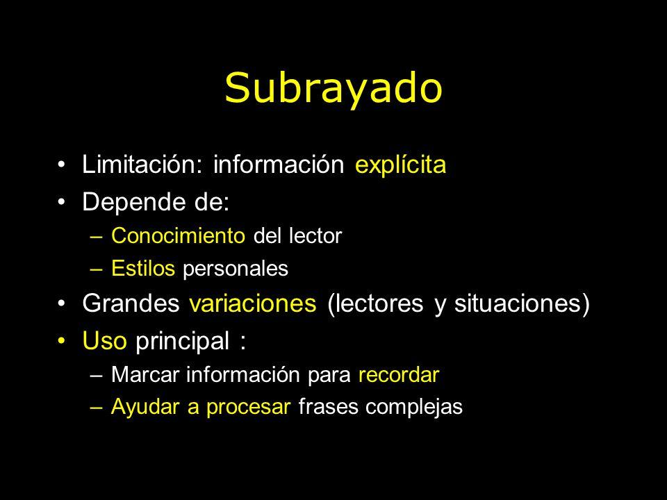 Subrayado Limitación: información explícita Depende de: