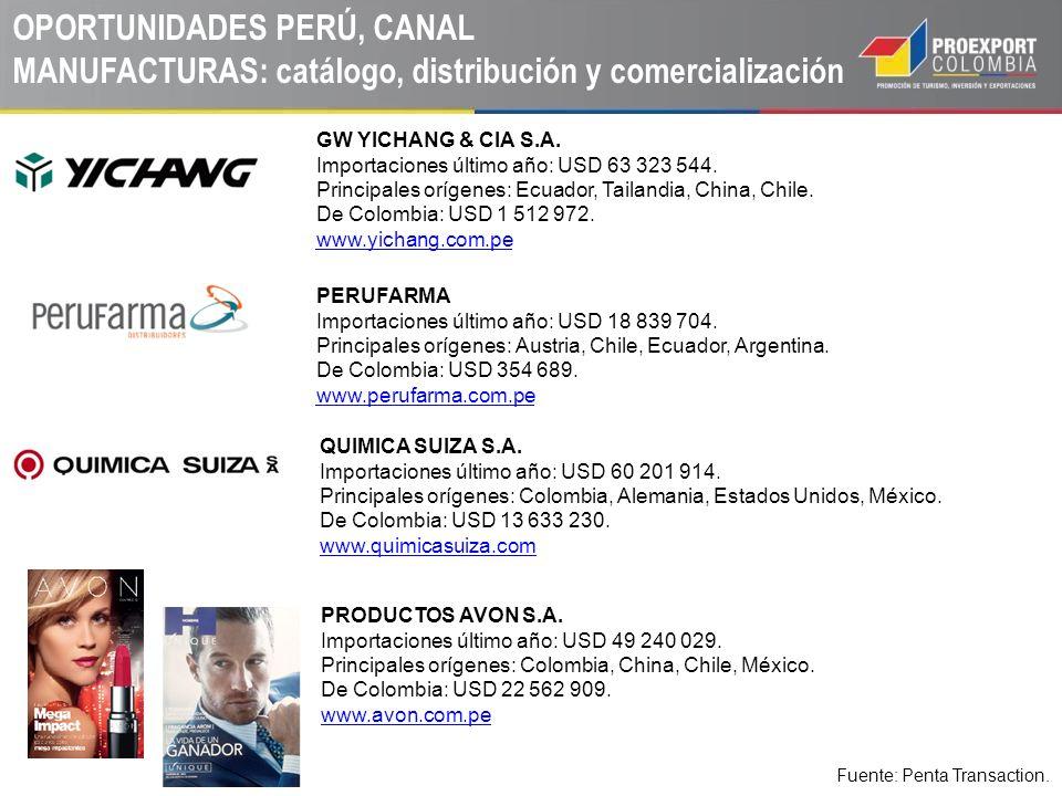 OPORTUNIDADES PERÚ, CANAL MANUFACTURAS: catálogo, distribución y comercialización