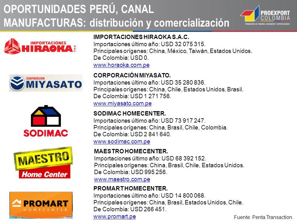 OPORTUNIDADES PERÚ, CANAL MANUFACTURAS: distribución y comercialización