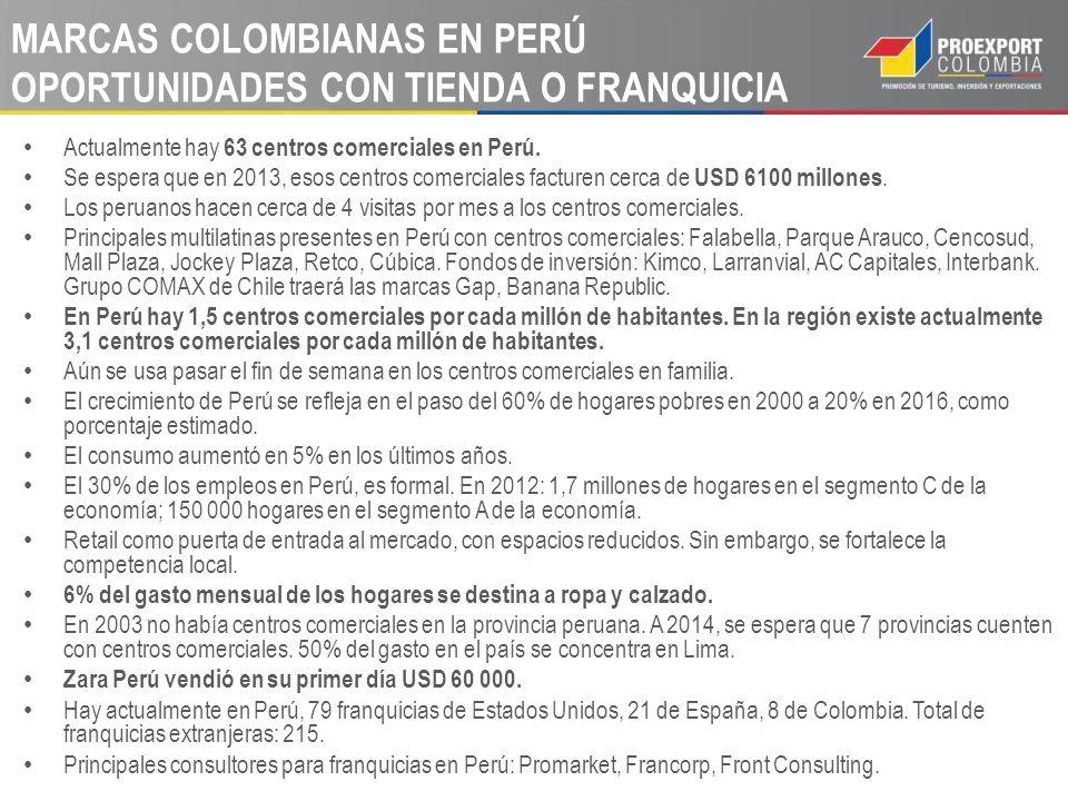 MARCAS COLOMBIANAS EN PERÚ OPORTUNIDADES CON TIENDA O FRANQUICIA