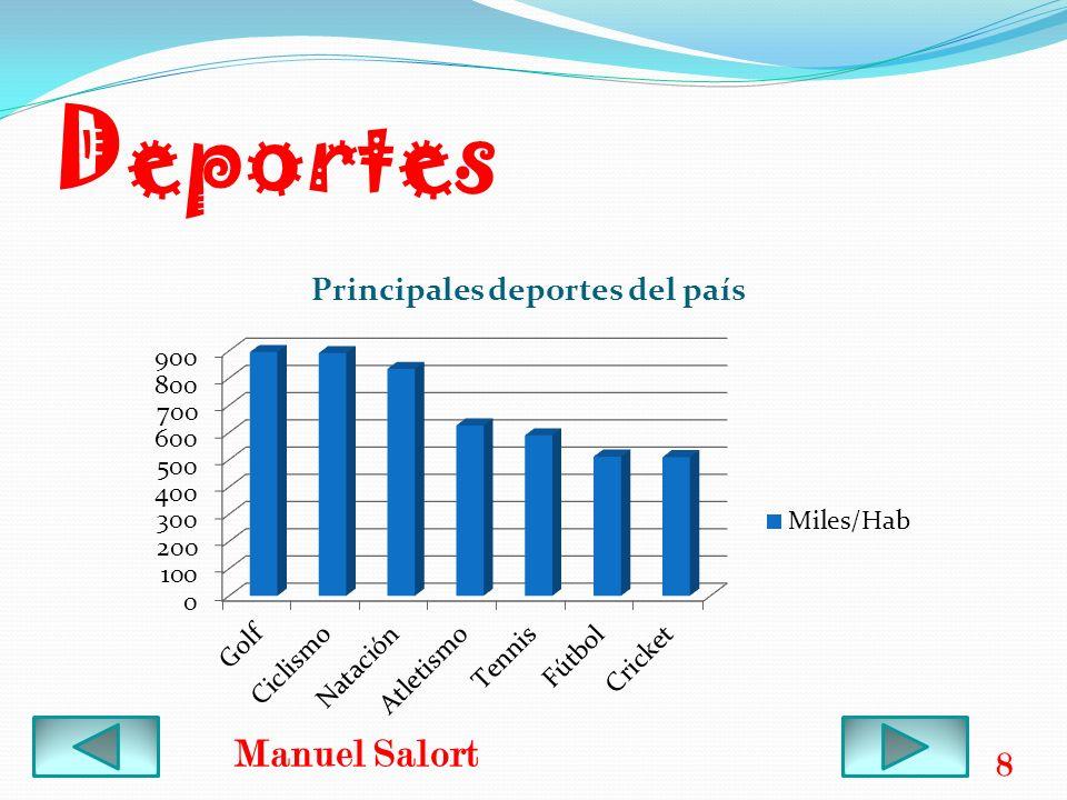 Deportes Manuel Salort