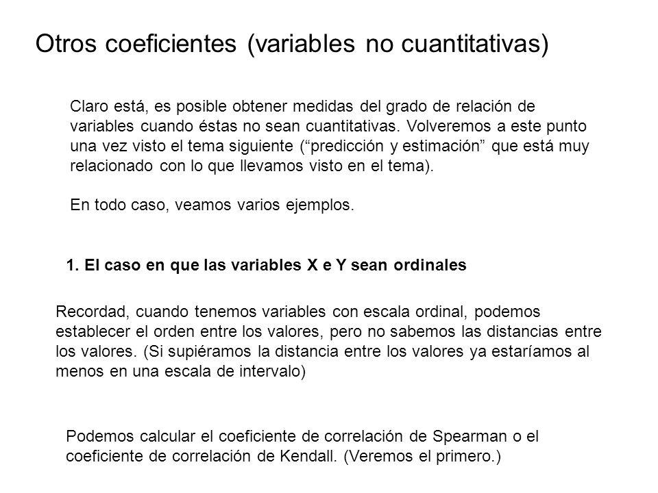 Otros coeficientes (variables no cuantitativas)