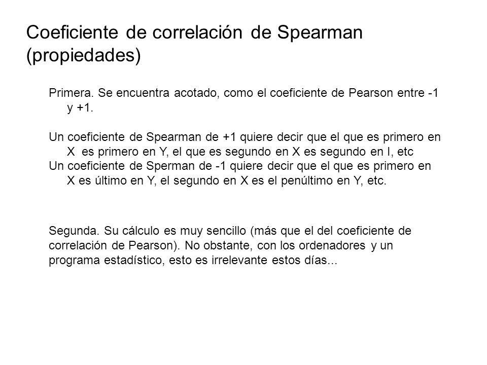Coeficiente de correlación de Spearman (propiedades)