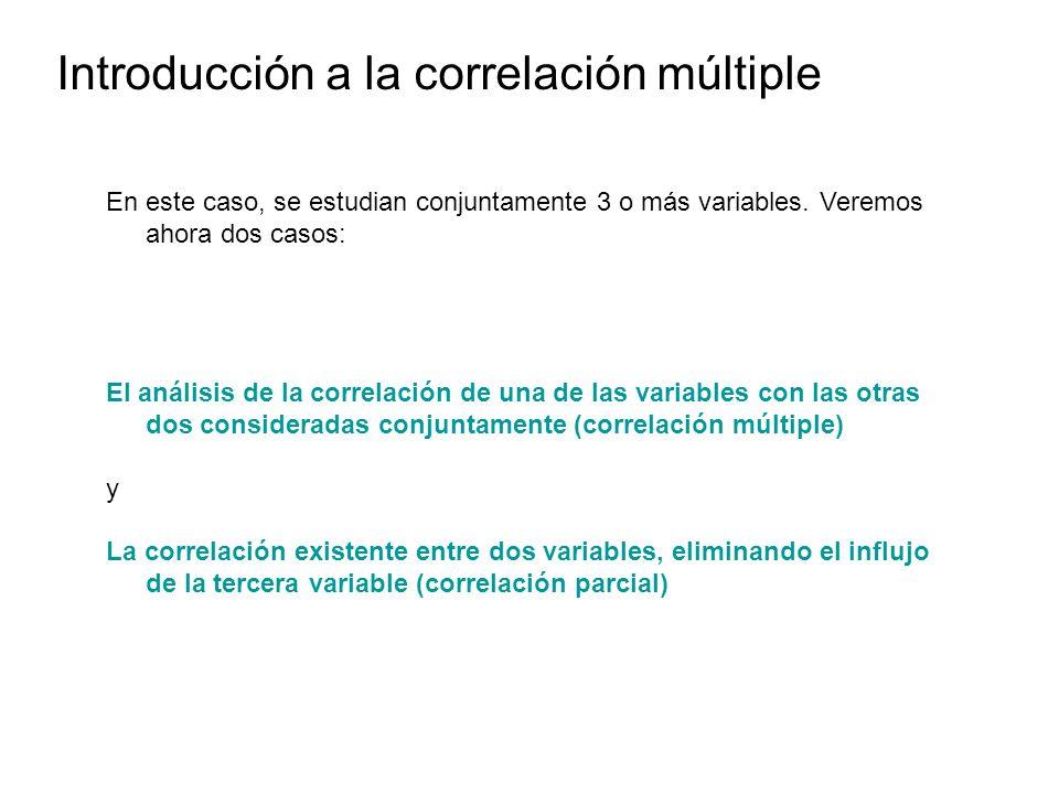 Introducción a la correlación múltiple
