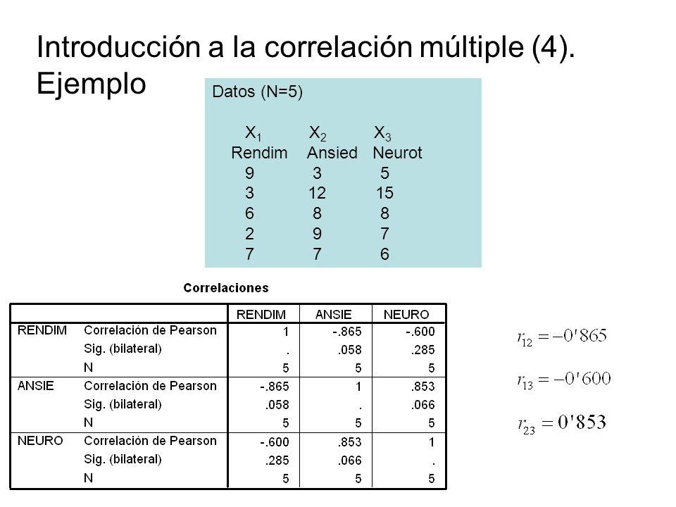Introducción a la correlación múltiple (4). Ejemplo