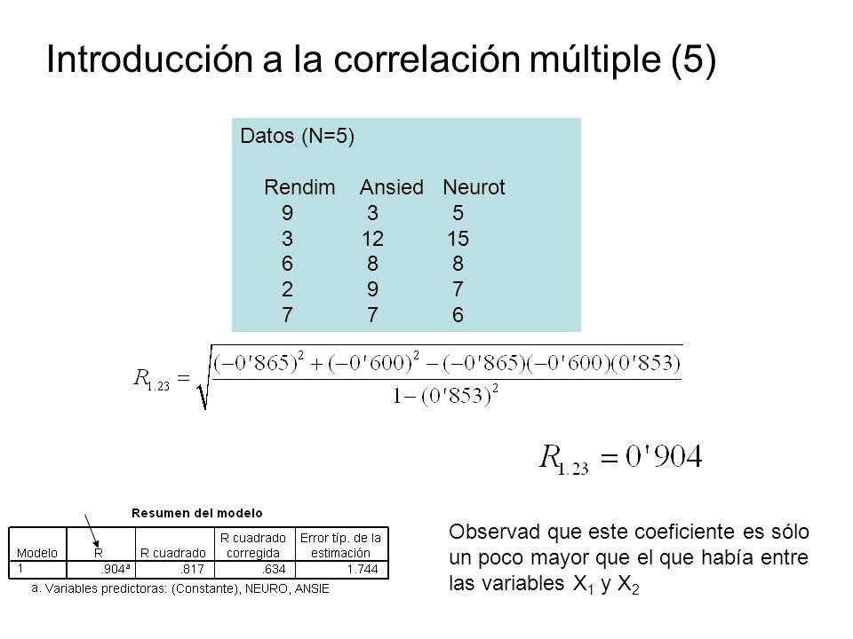 Introducción a la correlación múltiple (5)
