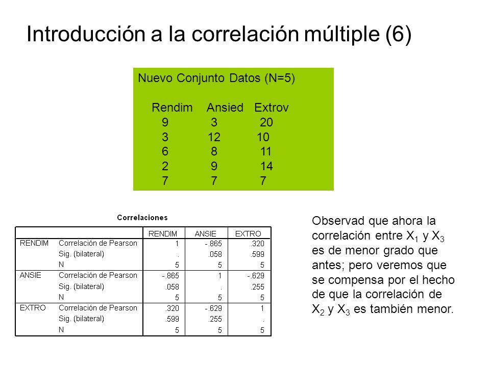 Introducción a la correlación múltiple (6)