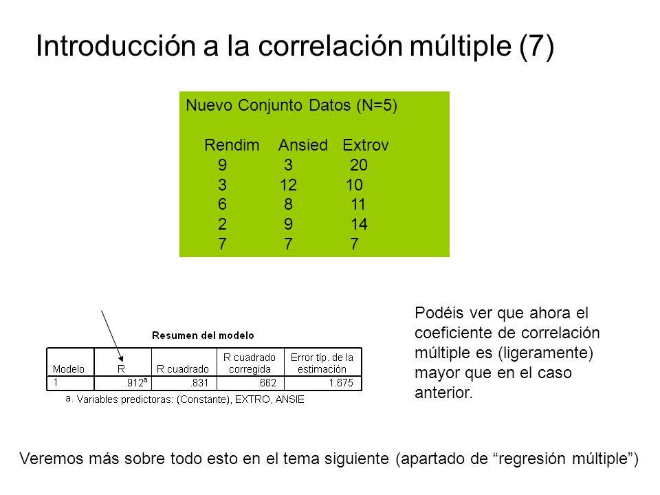 Introducción a la correlación múltiple (7)