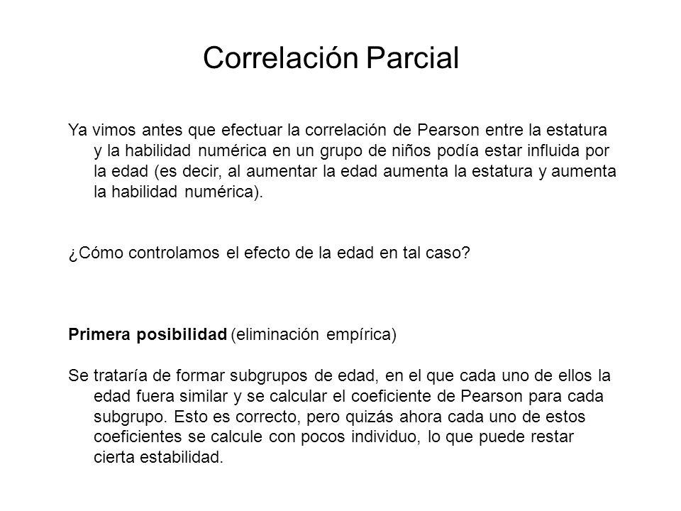 Correlación Parcial