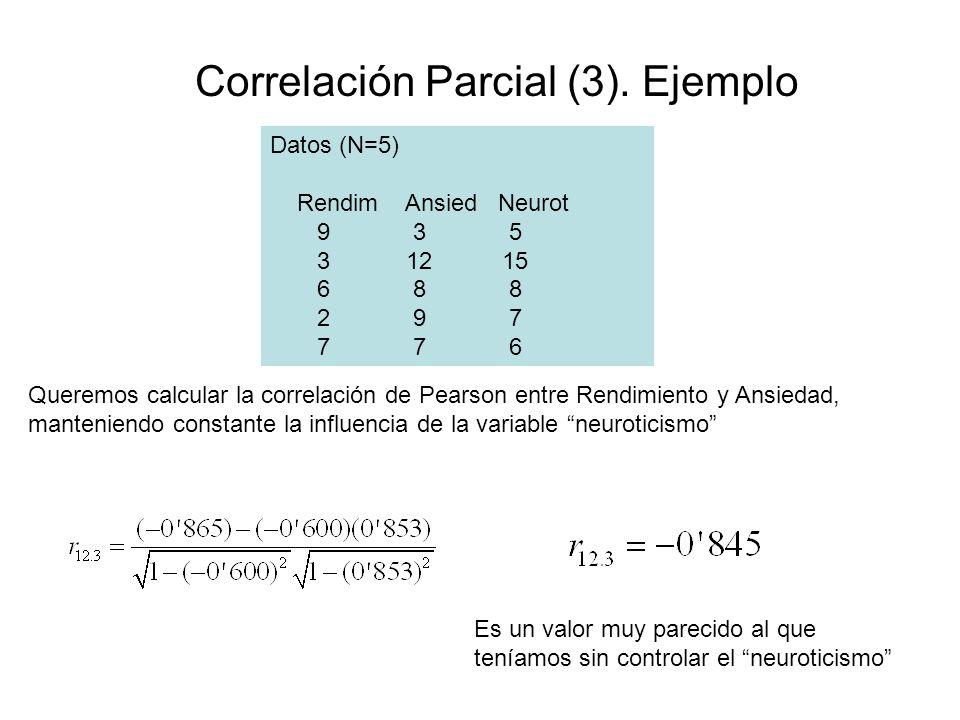 Correlación Parcial (3). Ejemplo