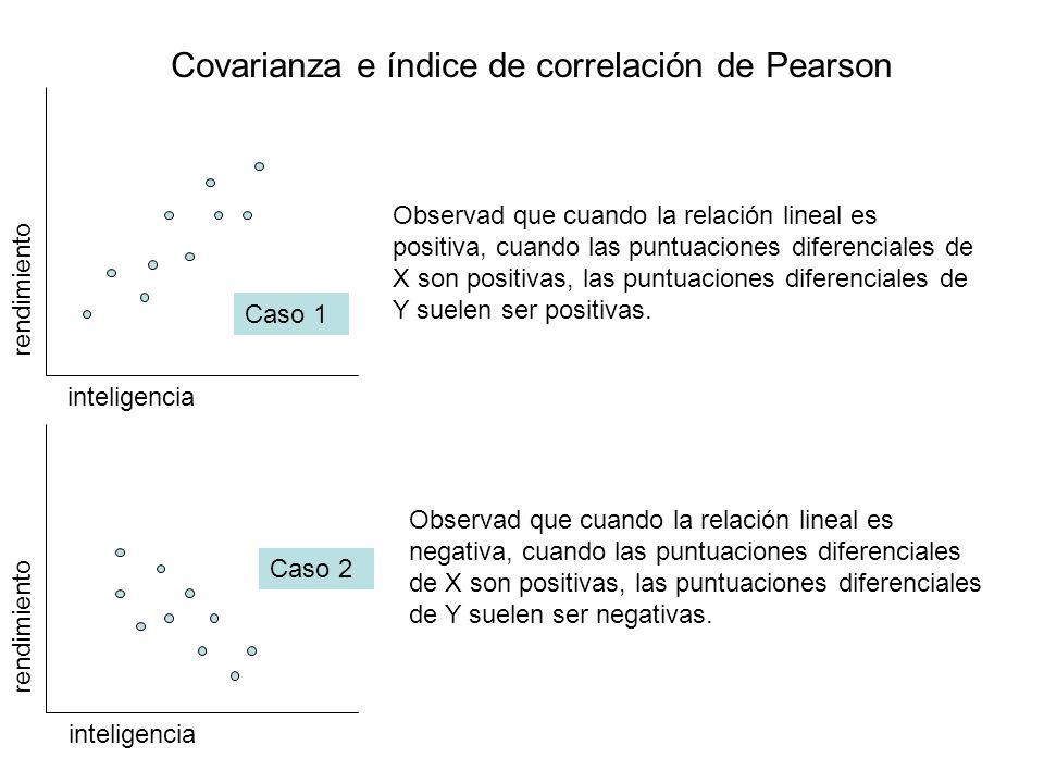 Covarianza e índice de correlación de Pearson