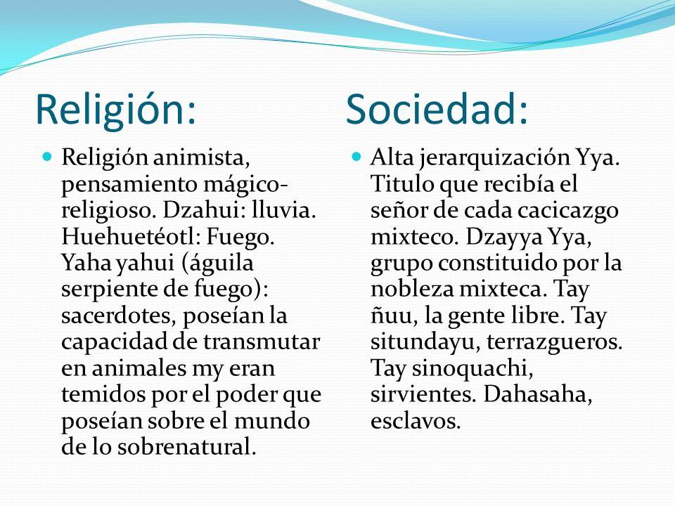 Religión: Sociedad: