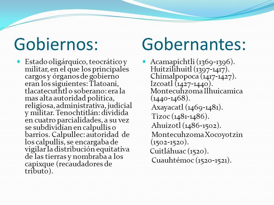 Gobiernos: Gobernantes: