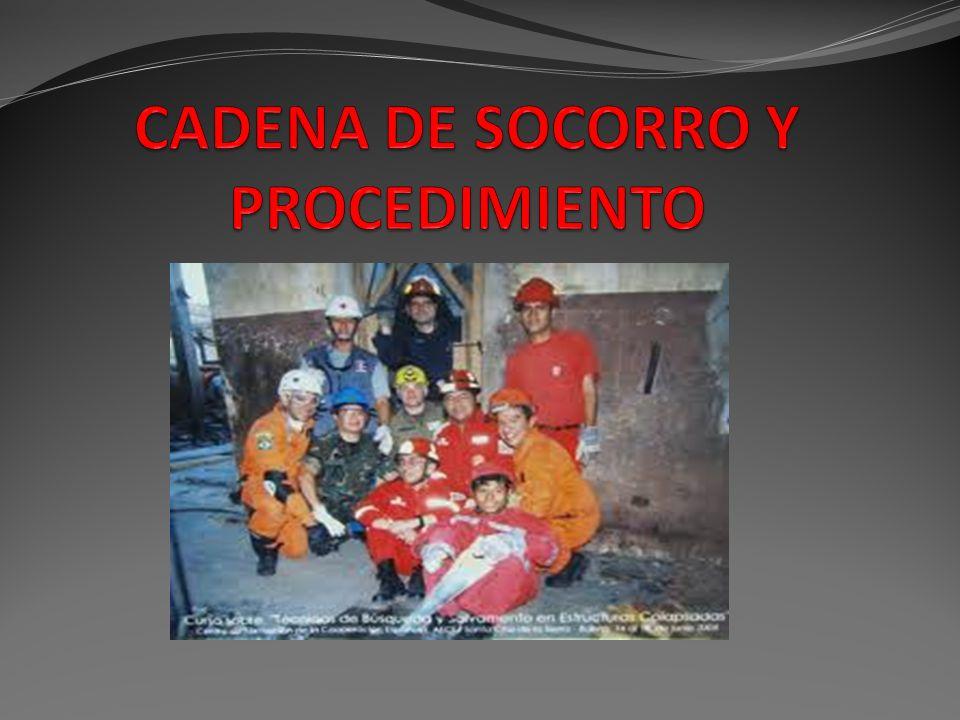 CADENA DE SOCORRO Y PROCEDIMIENTO