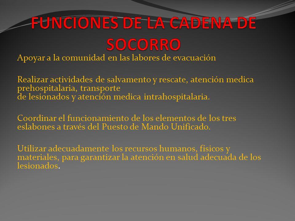 FUNCIONES DE LA CADENA DE SOCORRO