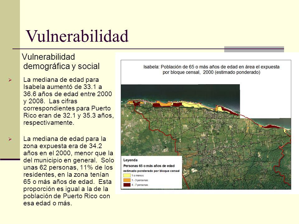 Vulnerabilidad Vulnerabilidad demográfica y social