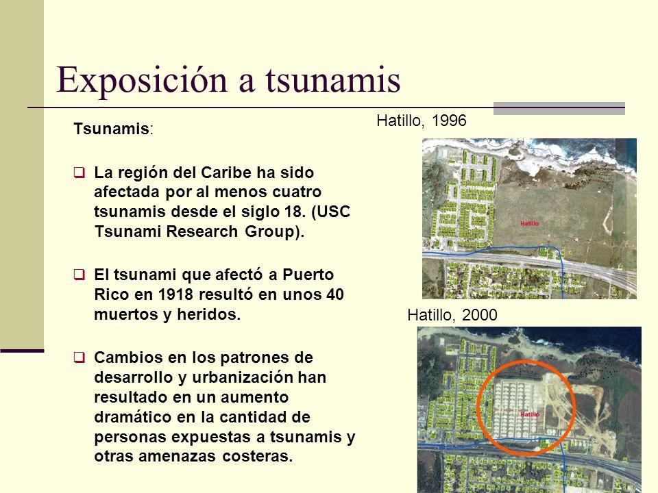 Exposición a tsunamis Hatillo, 1996 Tsunamis: