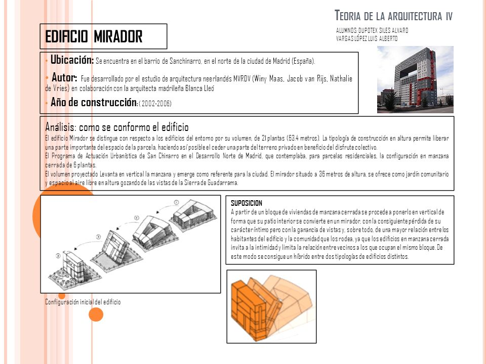 Teoria de la arquitectura iv
