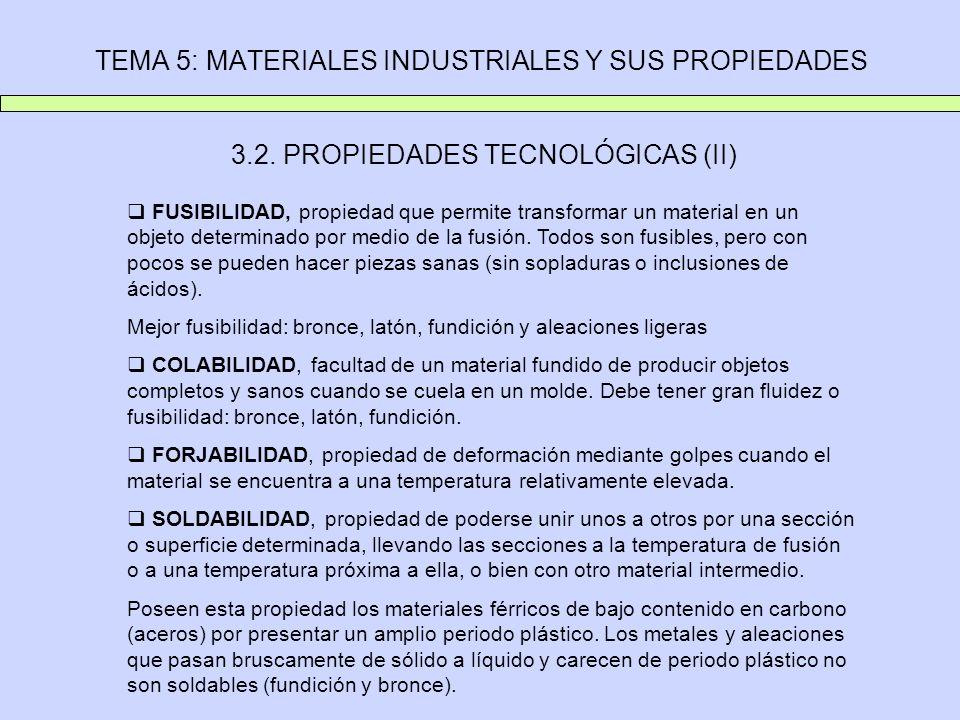 TEMA 5: MATERIALES INDUSTRIALES Y SUS PROPIEDADES