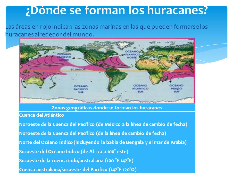 ¿Dónde se forman los huracanes