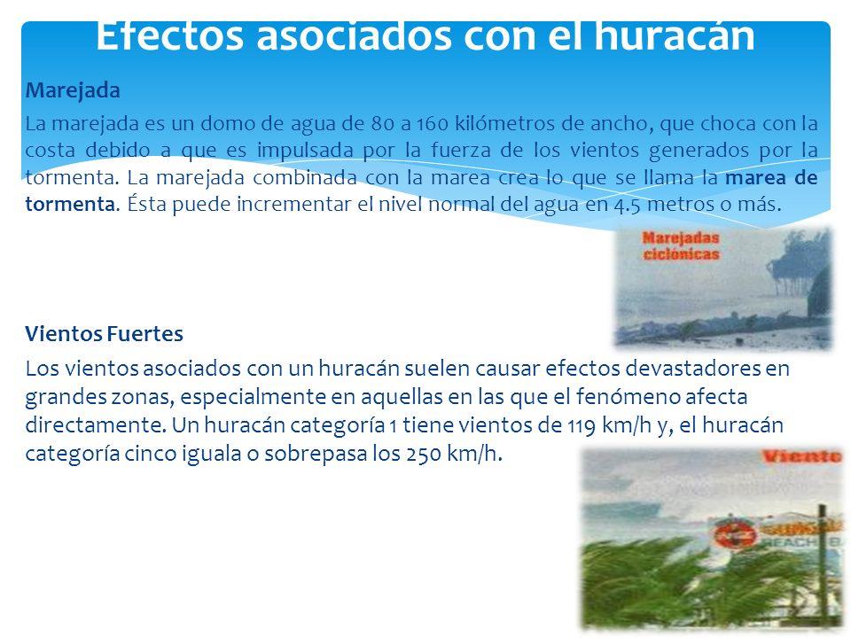 Efectos asociados con el huracán
