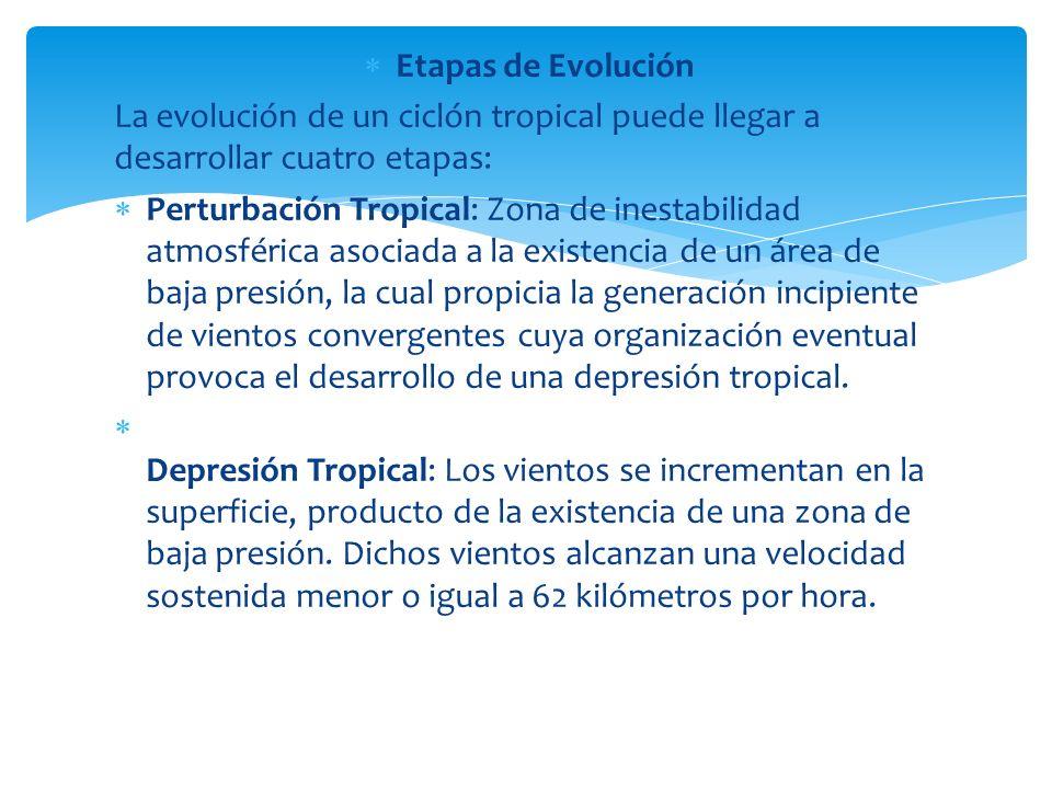 Etapas de EvoluciónLa evolución de un ciclón tropical puede llegar a desarrollar cuatro etapas: