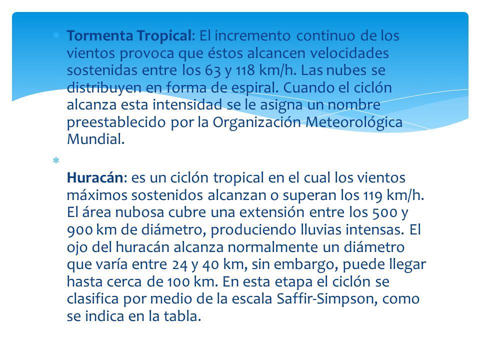 Tormenta Tropical: El incremento continuo de los vientos provoca que éstos alcancen velocidades sostenidas entre los 63 y 118 km/h. Las nubes se distribuyen en forma de espiral. Cuando el ciclón alcanza esta intensidad se le asigna un nombre preestablecido por la Organización Meteorológica Mundial.