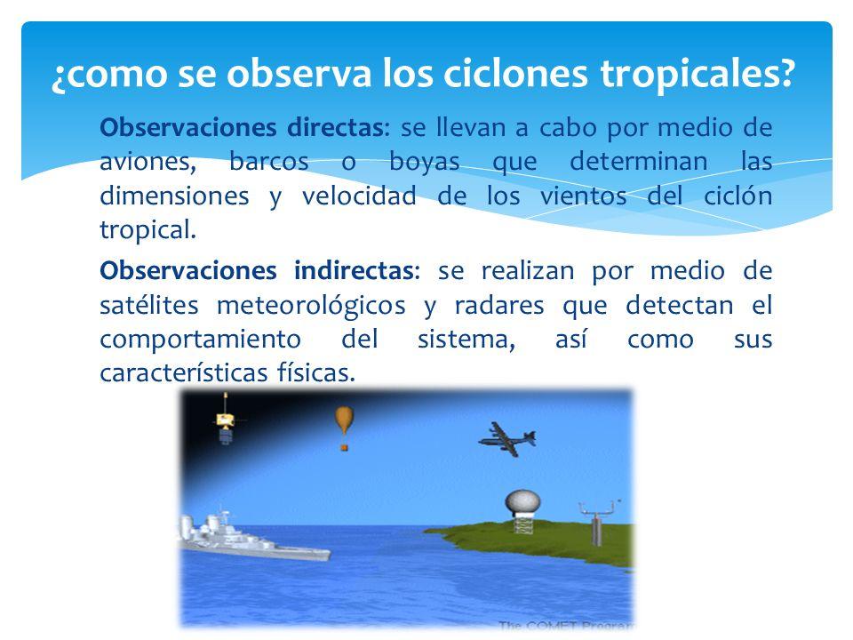 ¿como se observa los ciclones tropicales