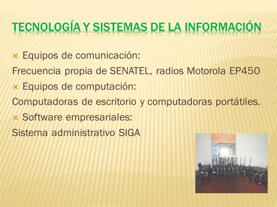 TECNOLOGÍA Y SISTEMAS DE LA INFORMACIÓN